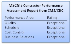 MSCG's Contractor Performance Assessment Report from CMS/CBC